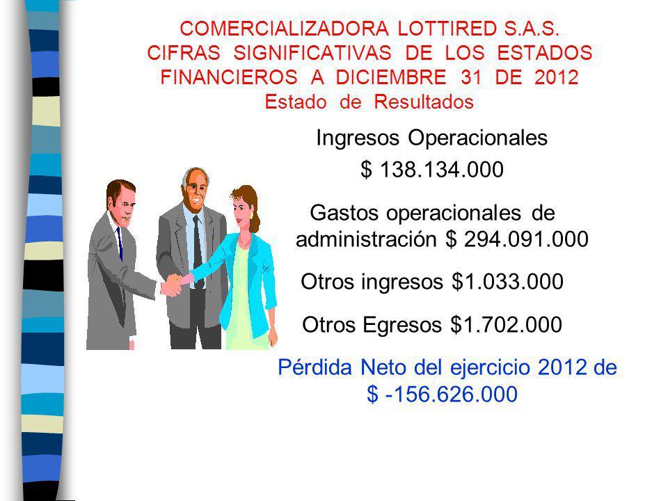 Ingresos Operacionales $ 138.134.000