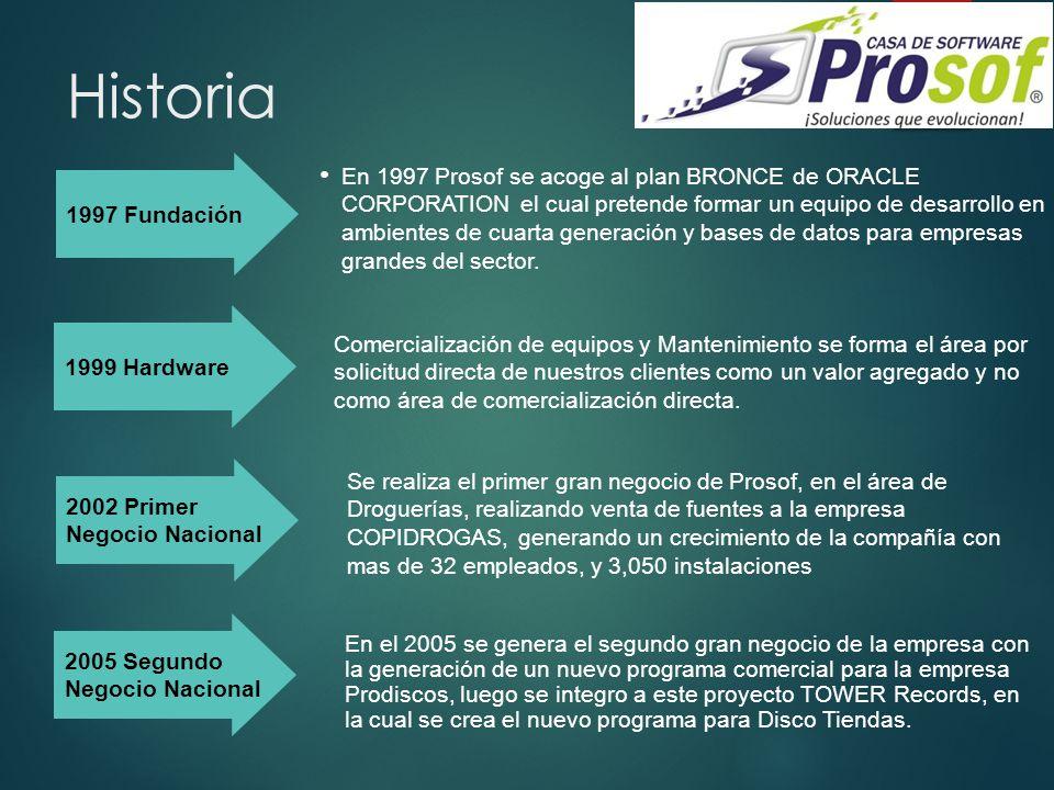 Historia 1997 Fundación.