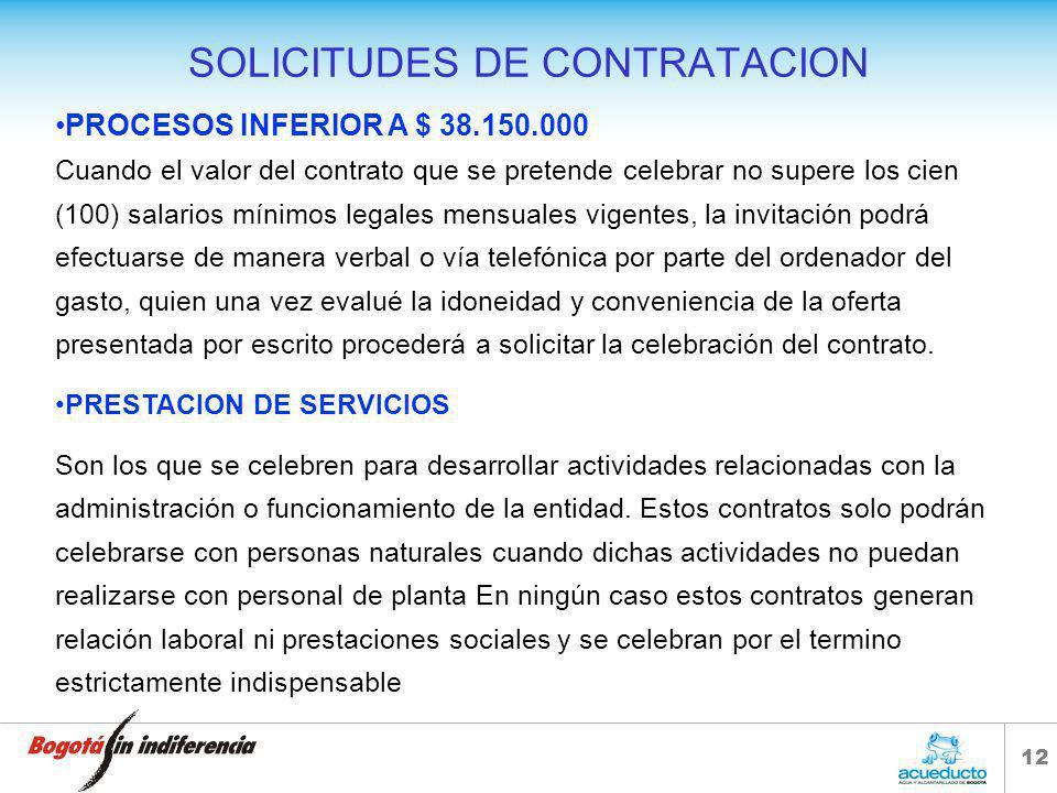 SOLICITUDES DE CONTRATACION