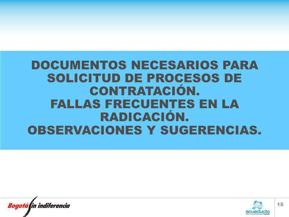 DOCUMENTOS NECESARIOS PARA SOLICITUD DE PROCESOS DE CONTRATACIÓN.