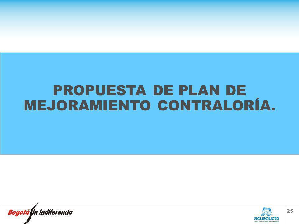 PROPUESTA DE PLAN DE MEJORAMIENTO CONTRALORÍA.