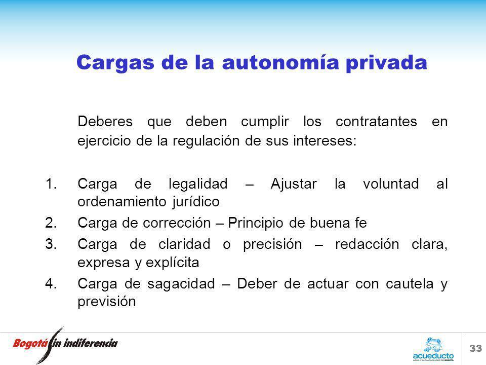 Cargas de la autonomía privada