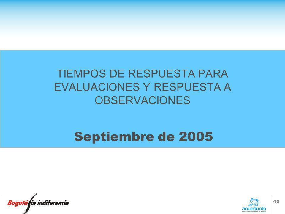 TIEMPOS DE RESPUESTA PARA EVALUACIONES Y RESPUESTA A OBSERVACIONES