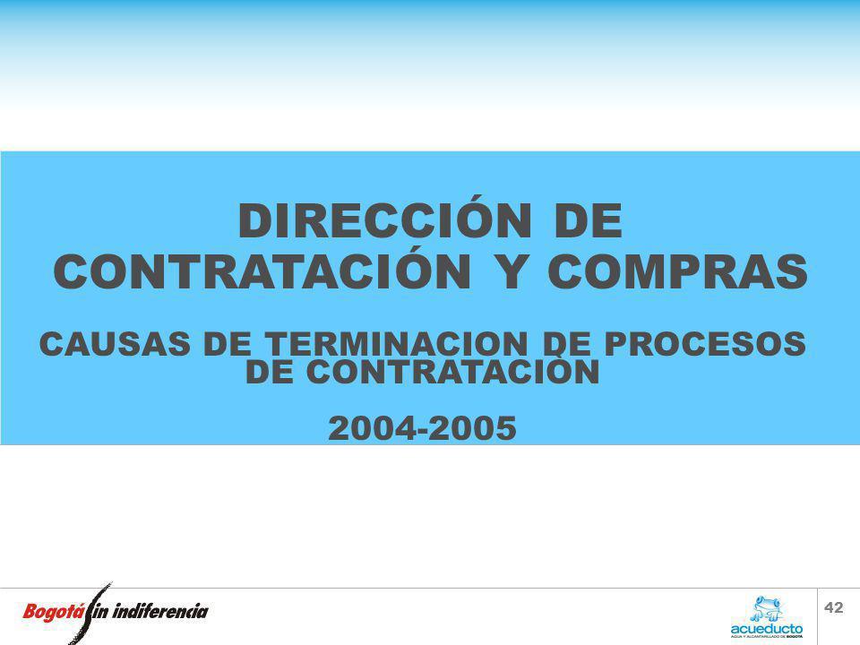 DIRECCIÓN DE CONTRATACIÓN Y COMPRAS