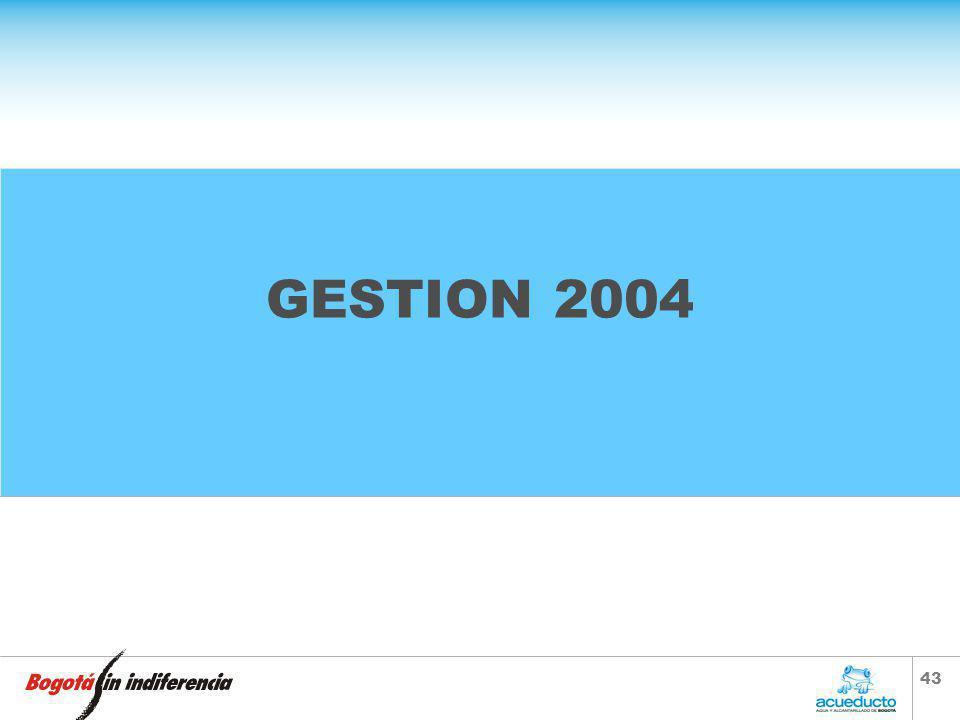 GESTION 2004