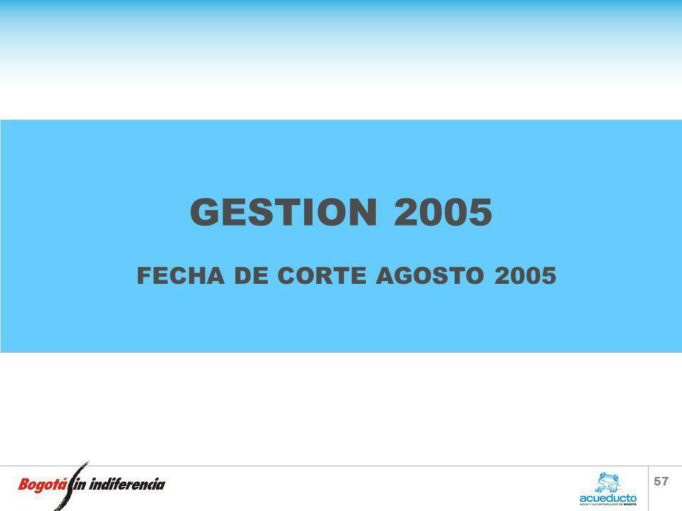 GESTION 2005 FECHA DE CORTE AGOSTO 2005