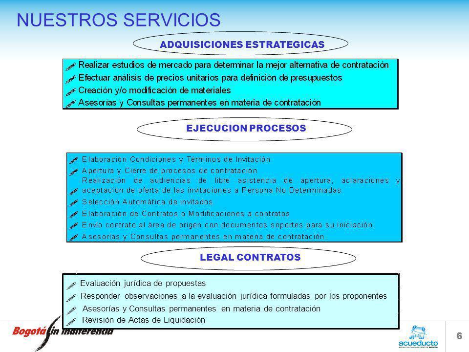 NUESTROS SERVICIOS ! ! ! ! ADQUISICIONES ESTRATEGICAS