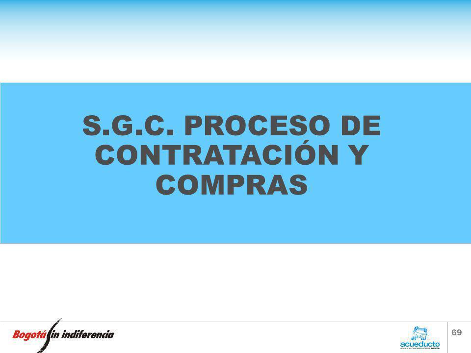 S.G.C. PROCESO DE CONTRATACIÓN Y COMPRAS