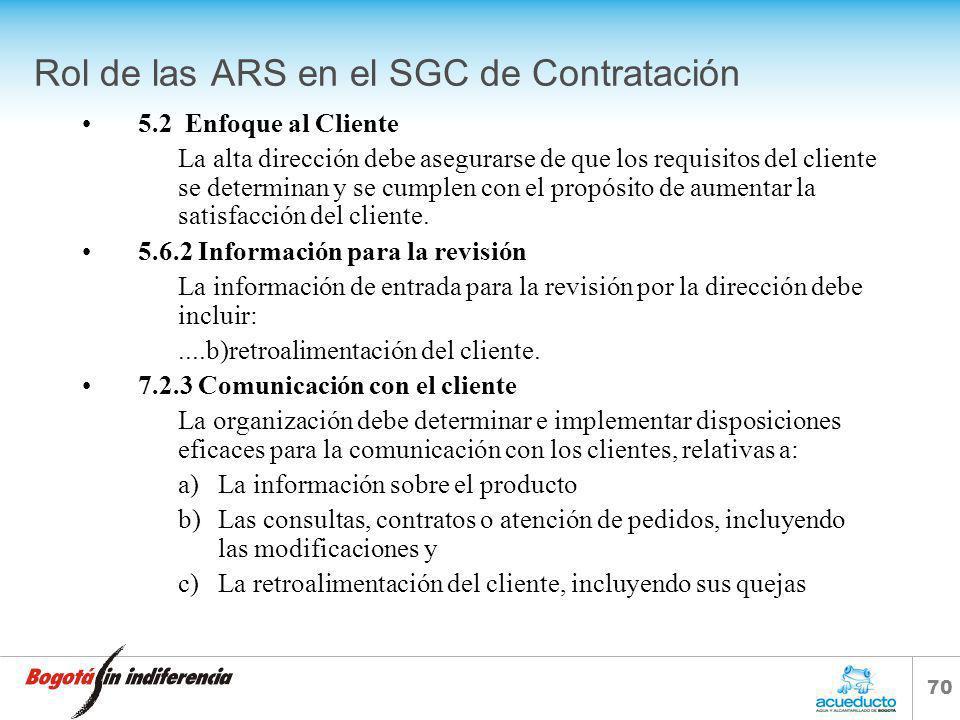 Rol de las ARS en el SGC de Contratación