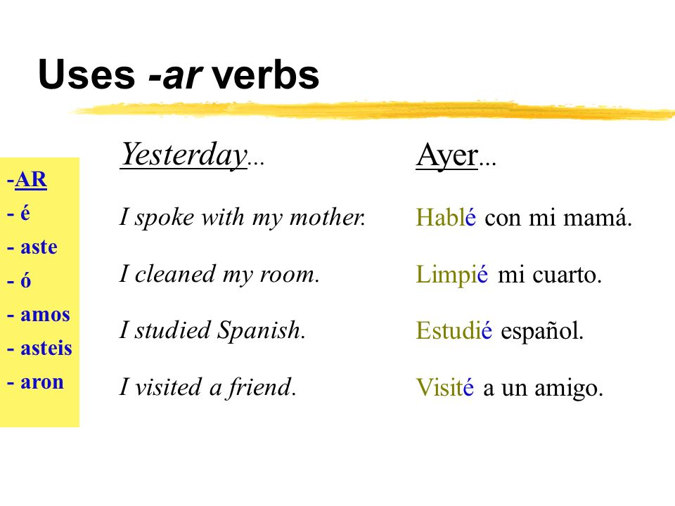Uses -ar verbs Yesterday... Ayer... I spoke with my mother.