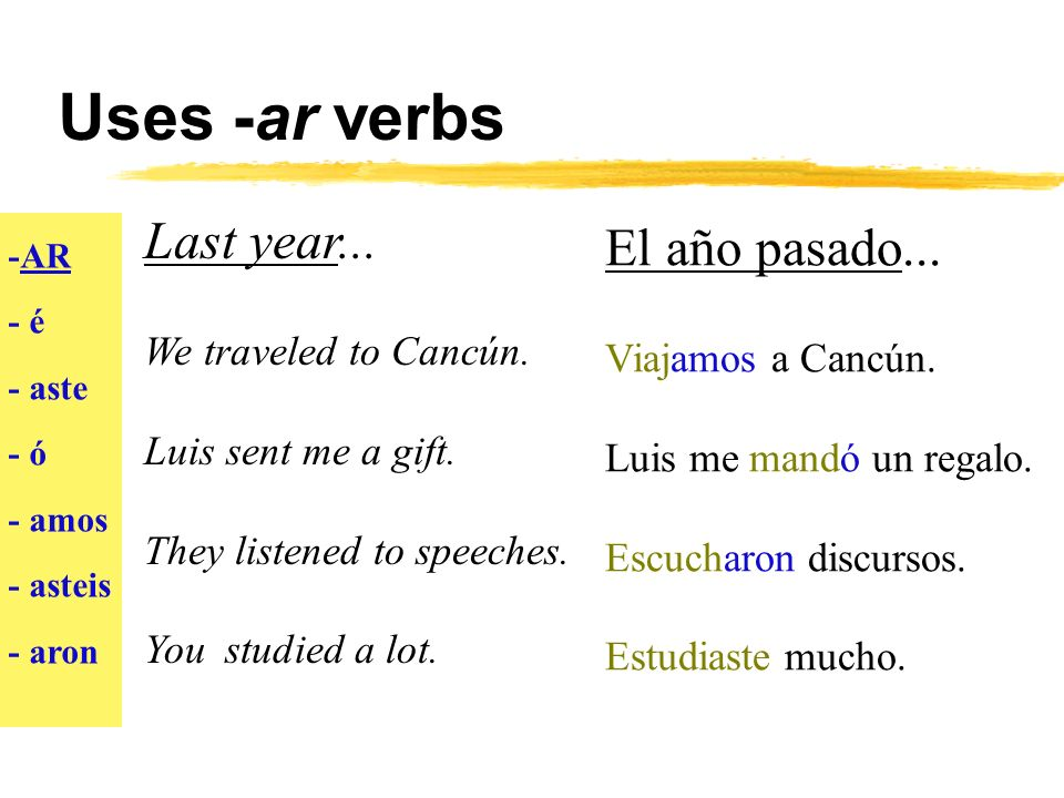 Uses -ar verbs Last year... El año pasado... We traveled to Cancún.