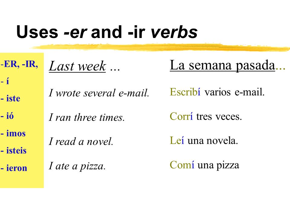 Uses -er and -ir verbs La semana pasada... Last week ...