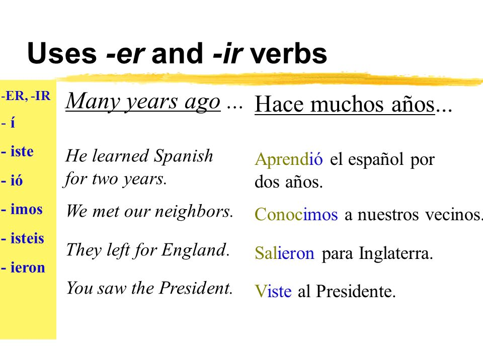 Uses -er and -ir verbs Many years ago ... Hace muchos años...