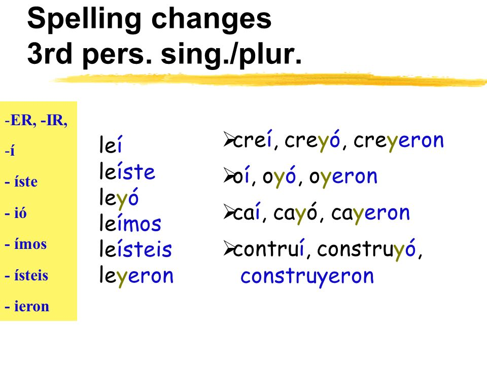 Spelling changes 3rd pers. sing./plur.