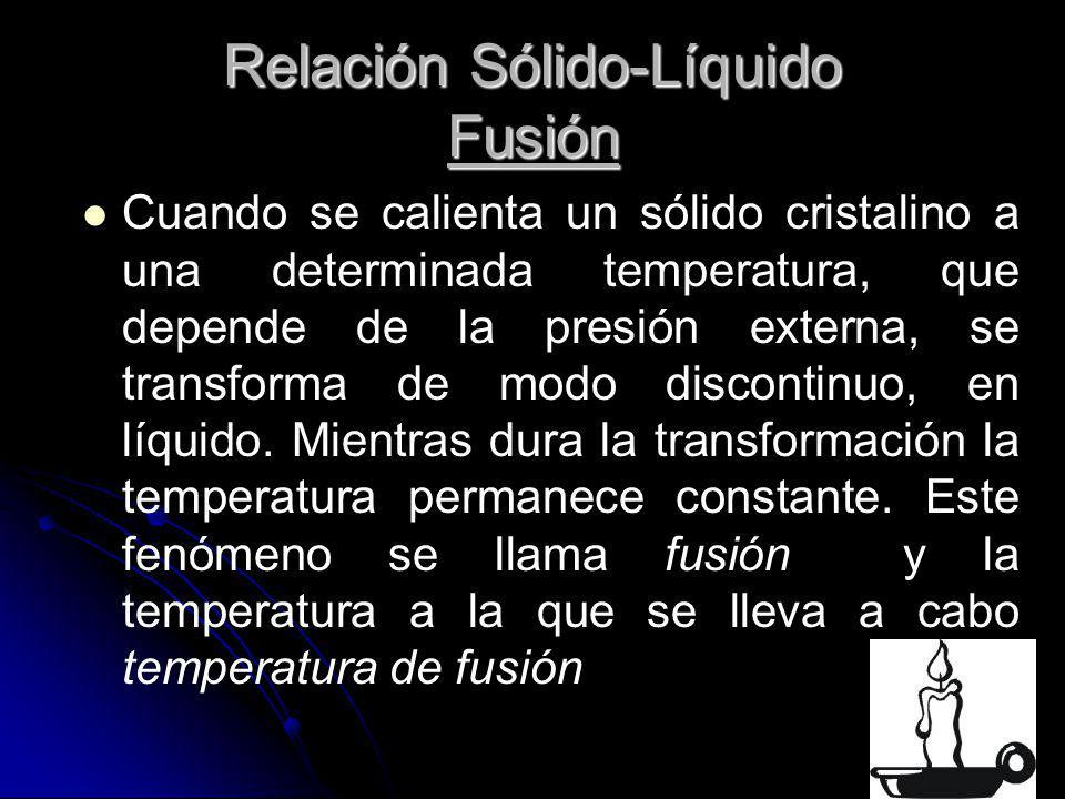 Relación Sólido-Líquido Fusión