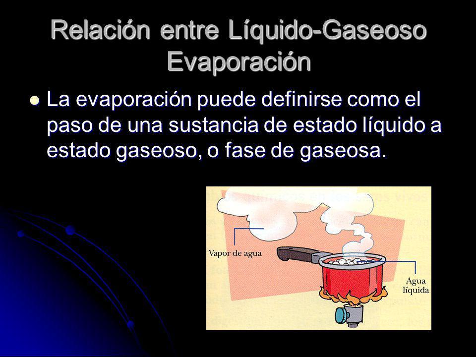 Relación entre Líquido-Gaseoso Evaporación