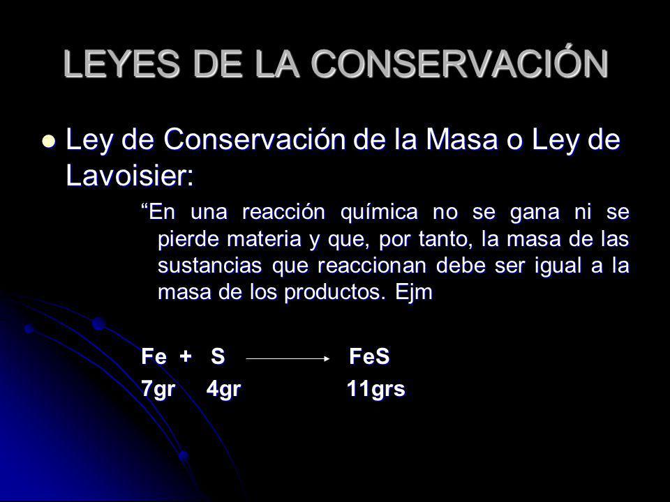 LEYES DE LA CONSERVACIÓN