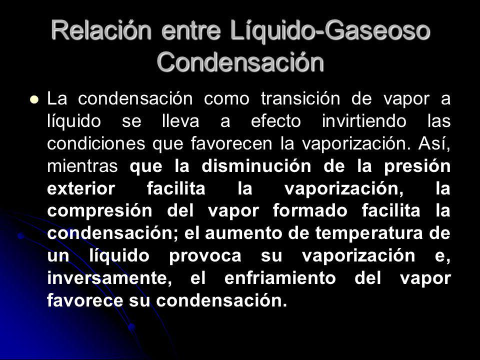 Relación entre Líquido-Gaseoso Condensación