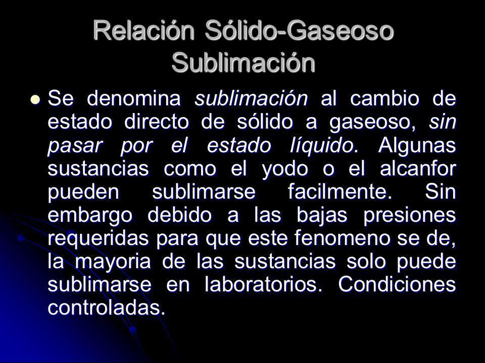 Relación Sólido-Gaseoso Sublimación