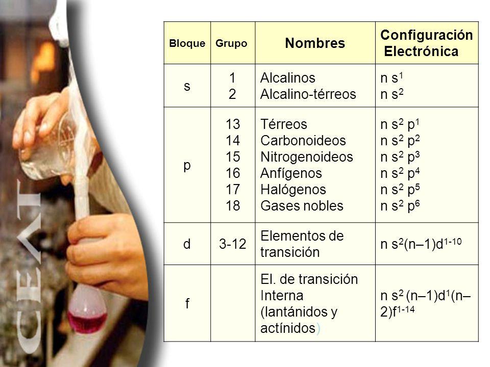 Alcalinos Alcalino-térreos n s1 n s2