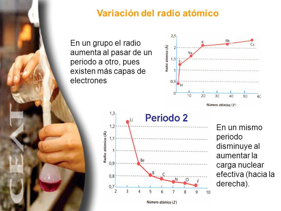 Variación del radio atómico