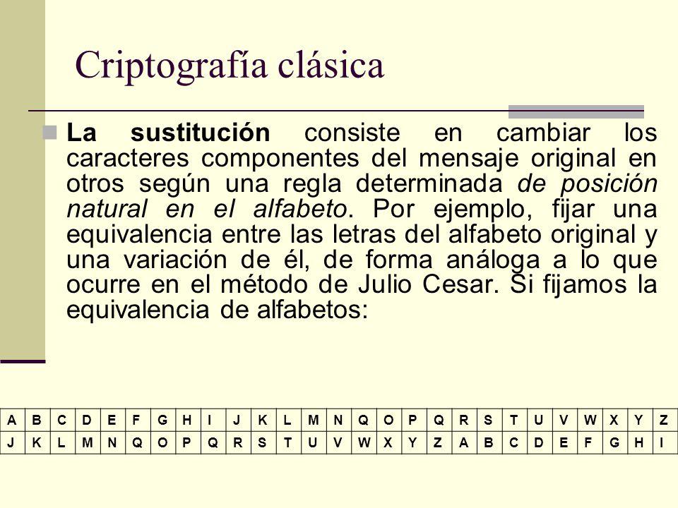 Criptografía clásica