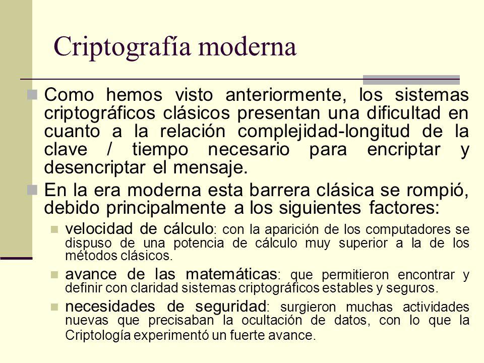 Criptografía moderna