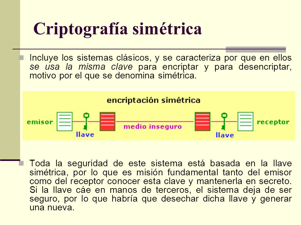 Criptografía simétrica