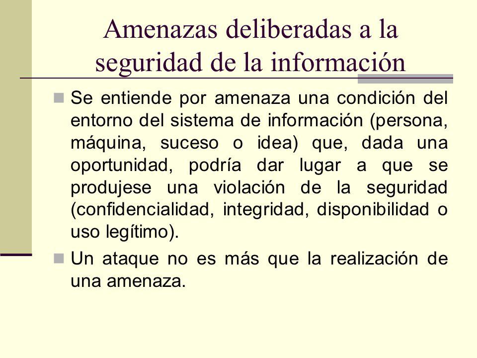 Amenazas deliberadas a la seguridad de la información