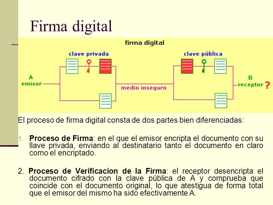 Firma digital El proceso de firma digital consta de dos partes bien diferenciadas:
