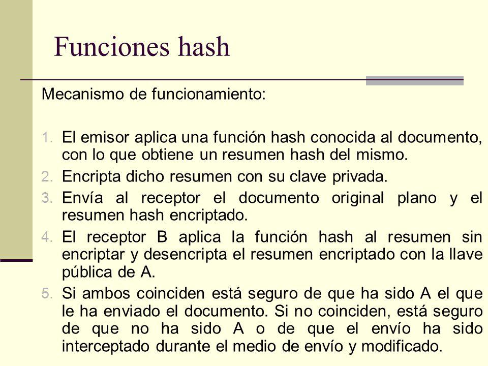 Funciones hash Mecanismo de funcionamiento: