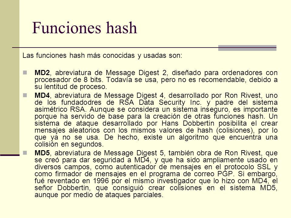 Funciones hash Las funciones hash más conocidas y usadas son:
