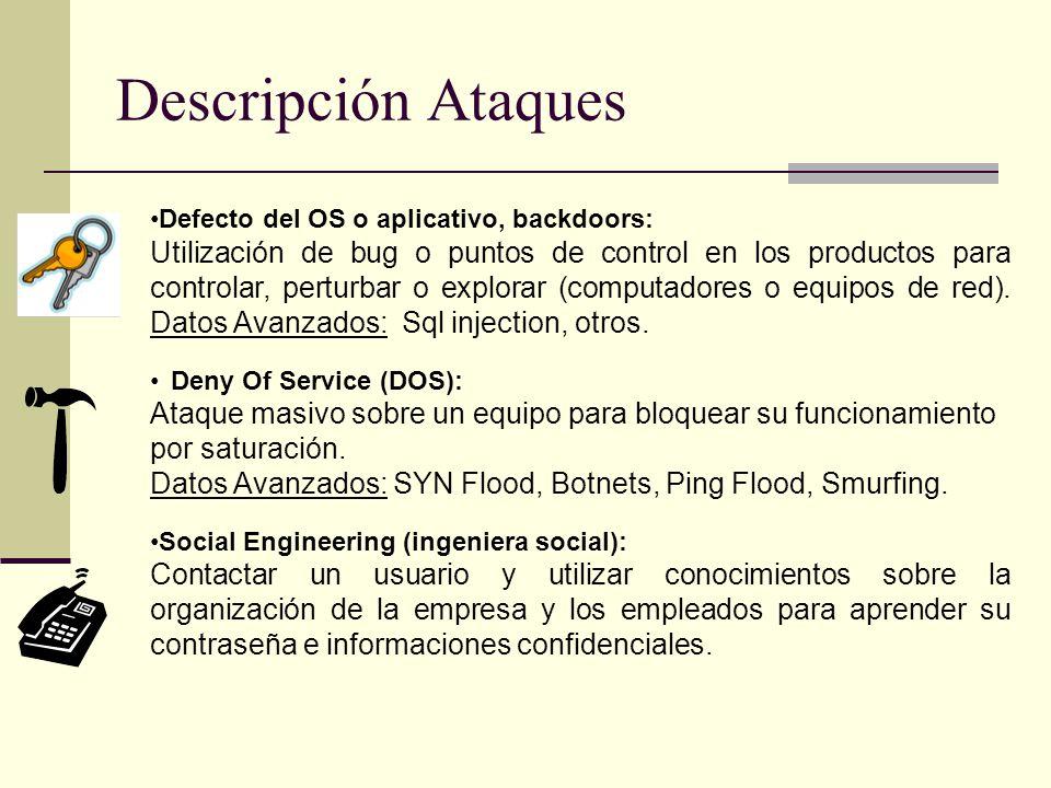 Descripción Ataques Defecto del OS o aplicativo, backdoors: