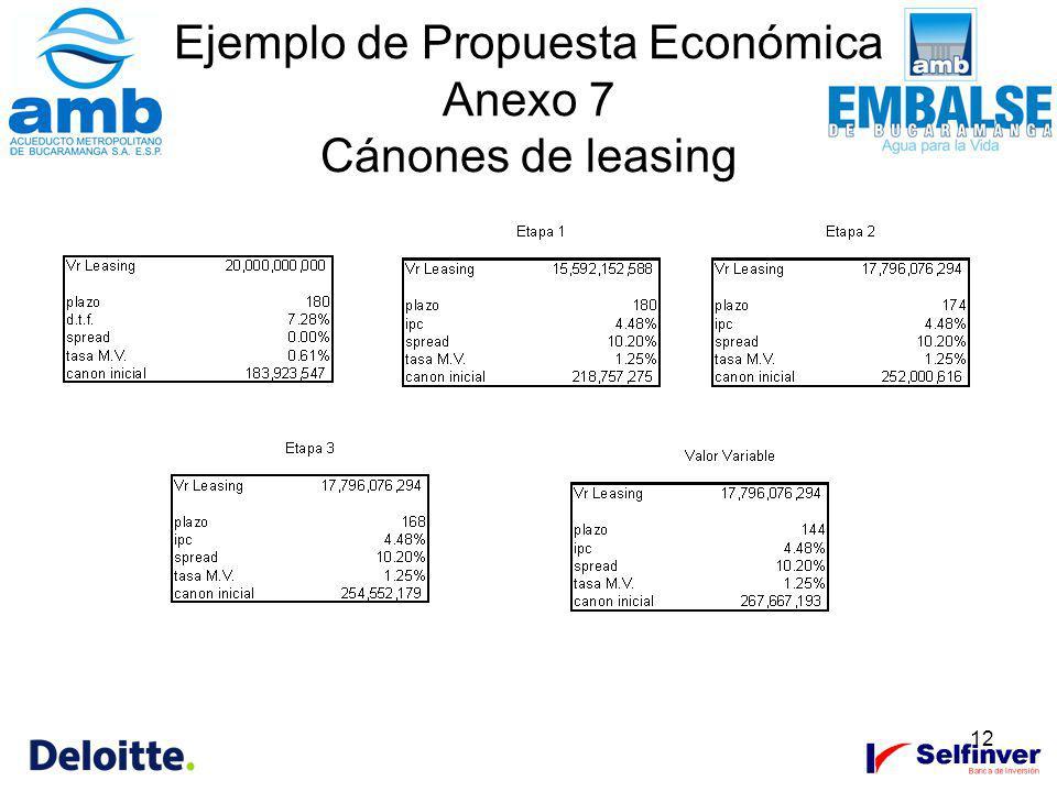 Ejemplo de Propuesta Económica Anexo 7 Cánones de leasing