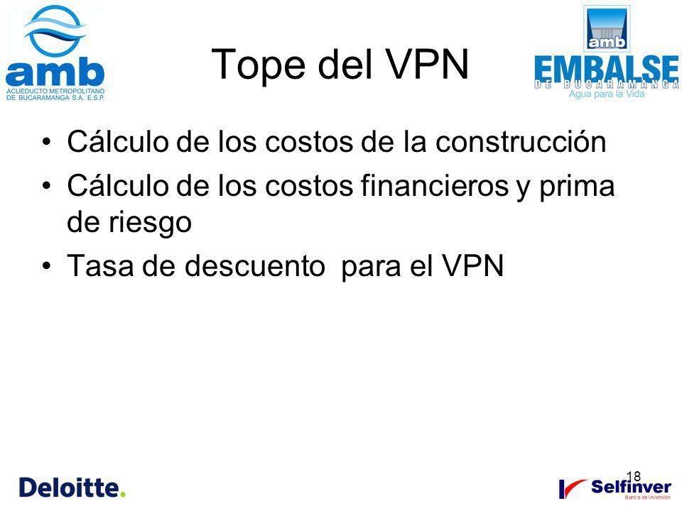 Tope del VPN Cálculo de los costos de la construcción