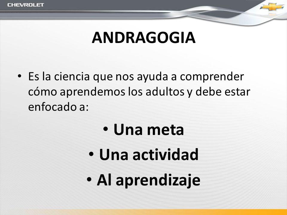 ANDRAGOGIA Una meta Una actividad Al aprendizaje