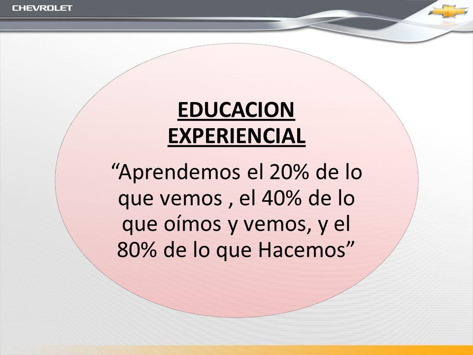 EDUCACION EXPERIENCIAL