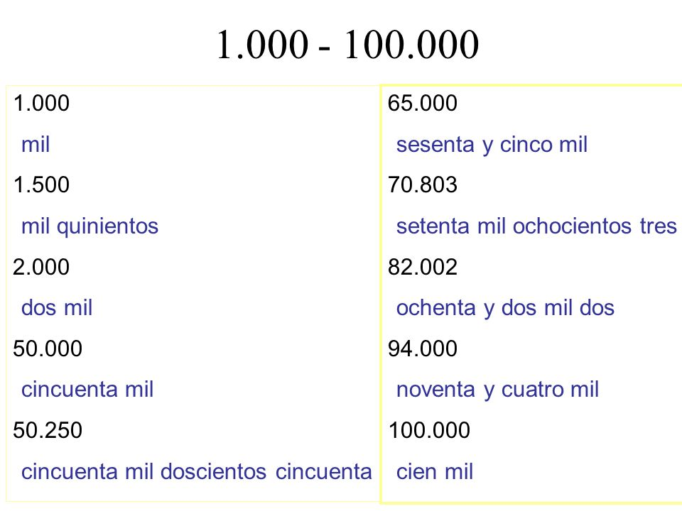 1.000 - 100.000 1.000 mil 1.500 mil quinientos 2.000 dos mil 50.000