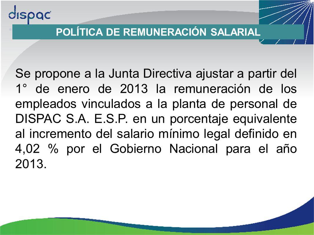 POLÍTICA DE REMUNERACIÓN SALARIAL
