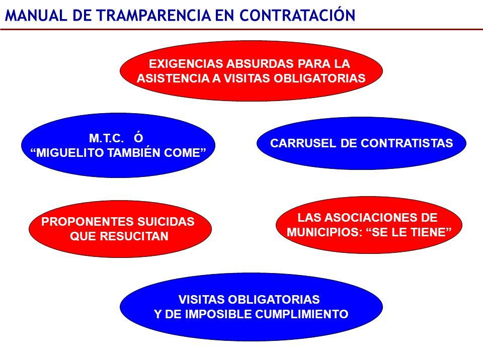 MANUAL DE TRAMPARENCIA EN CONTRATACIÓN