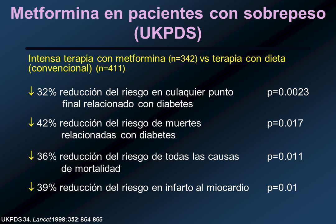 Metformina en pacientes con sobrepeso (UKPDS)
