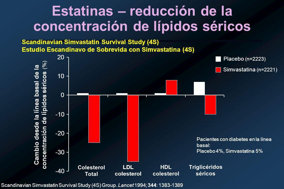Estatinas – reducción de la concentración de lípidos séricos