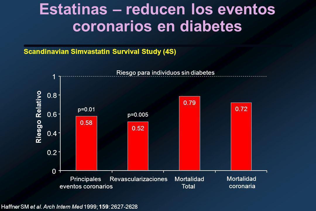 Estatinas – reducen los eventos coronarios en diabetes