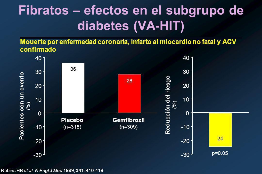 Fibratos – efectos en el subgrupo de diabetes (VA-HIT)