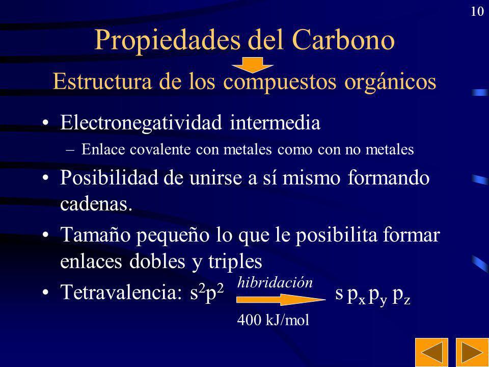Propiedades del Carbono Estructura de los compuestos orgánicos