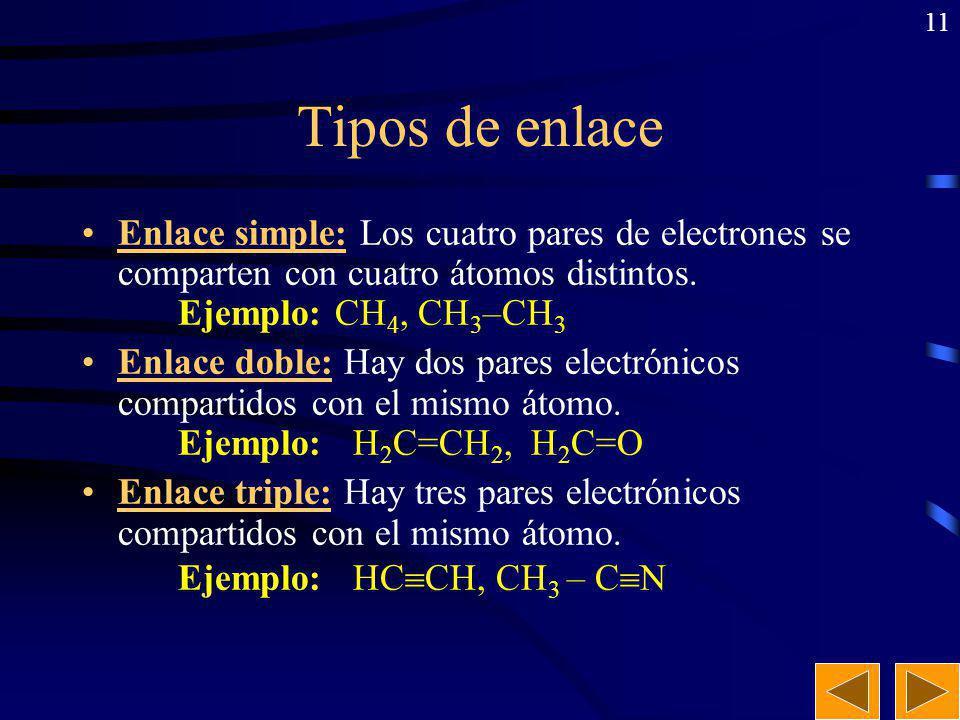 Tipos de enlace Enlace simple: Los cuatro pares de electrones se comparten con cuatro átomos distintos. Ejemplo: CH4, CH3–CH3.