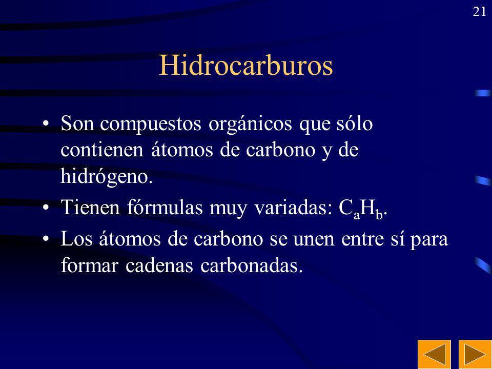 Hidrocarburos Son compuestos orgánicos que sólo contienen átomos de carbono y de hidrógeno. Tienen fórmulas muy variadas: CaHb.