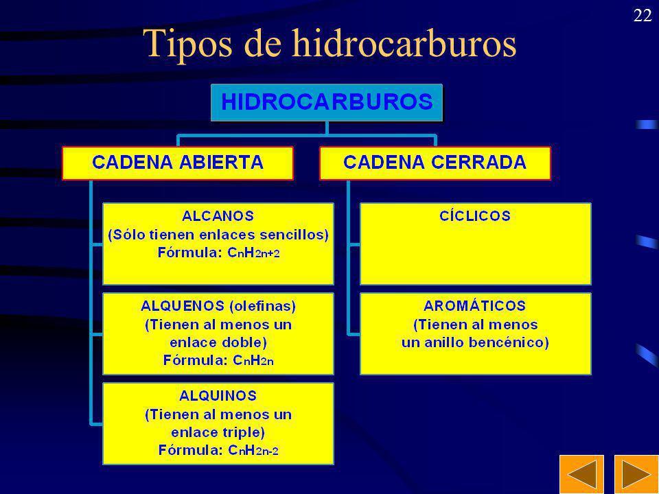 Tipos de hidrocarburos