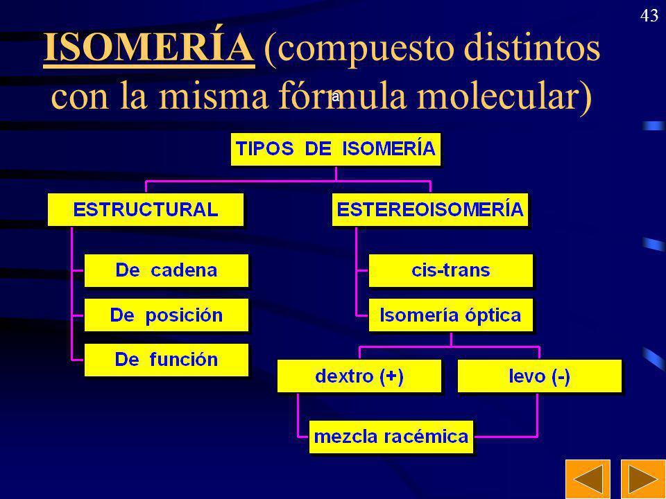 ISOMERÍA (compuesto distintos con la misma fórmula molecular)