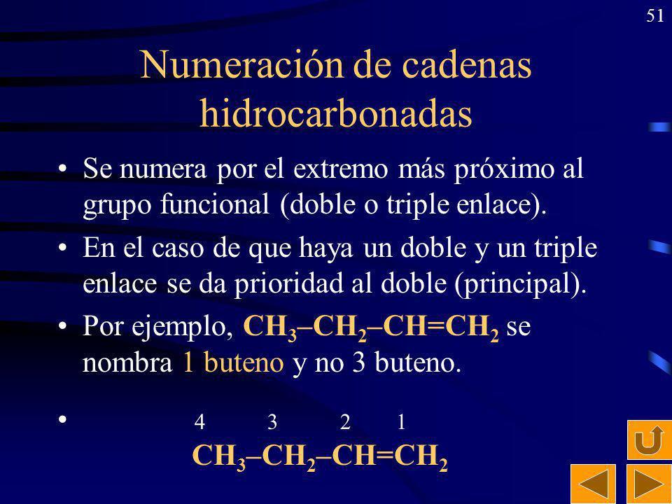 Numeración de cadenas hidrocarbonadas